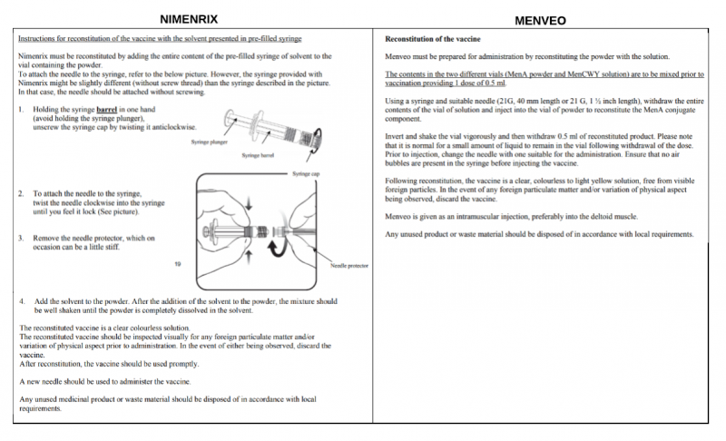 Figure 1.Nimenrix vs Menveo reconstitution. Details are extracted from the leaflets published by the European Medicine Agency website.